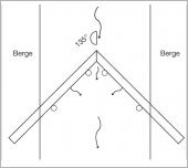 Fig.15 - Schéma de principe d'un seuil en «V».