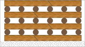 Fig.19 - Montage d'un caisson avec les traverses alignées.
