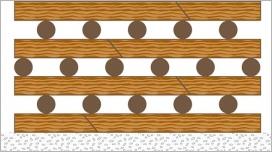 Fig.20 - Montage d'un caisson avec les traverses alternées.