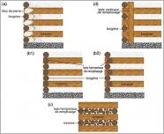 Fig.23 - Représentation des différents types de parements utilisés.