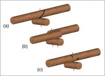Fig.38 - Représentation des différents modes d'assemblage de longrines couramment utilisés.
