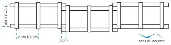 Fig. 50 - Assemblage de deux caissons.